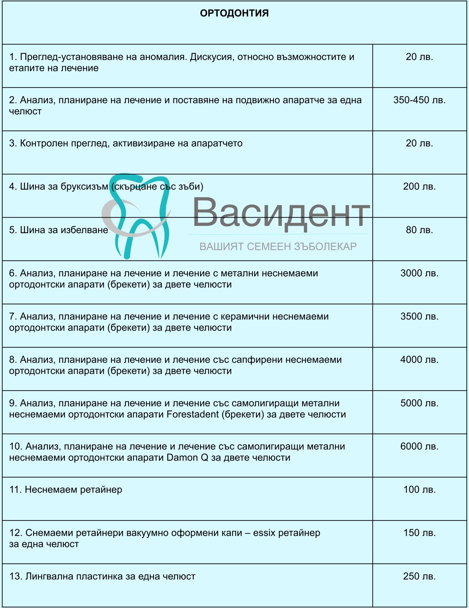 Цени ортодонтия