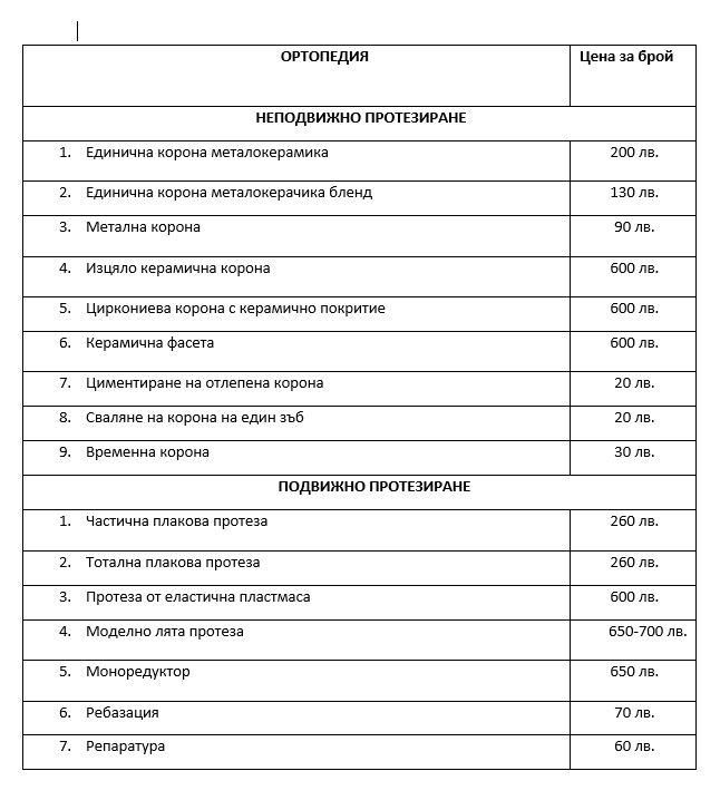 Цени ортопедия